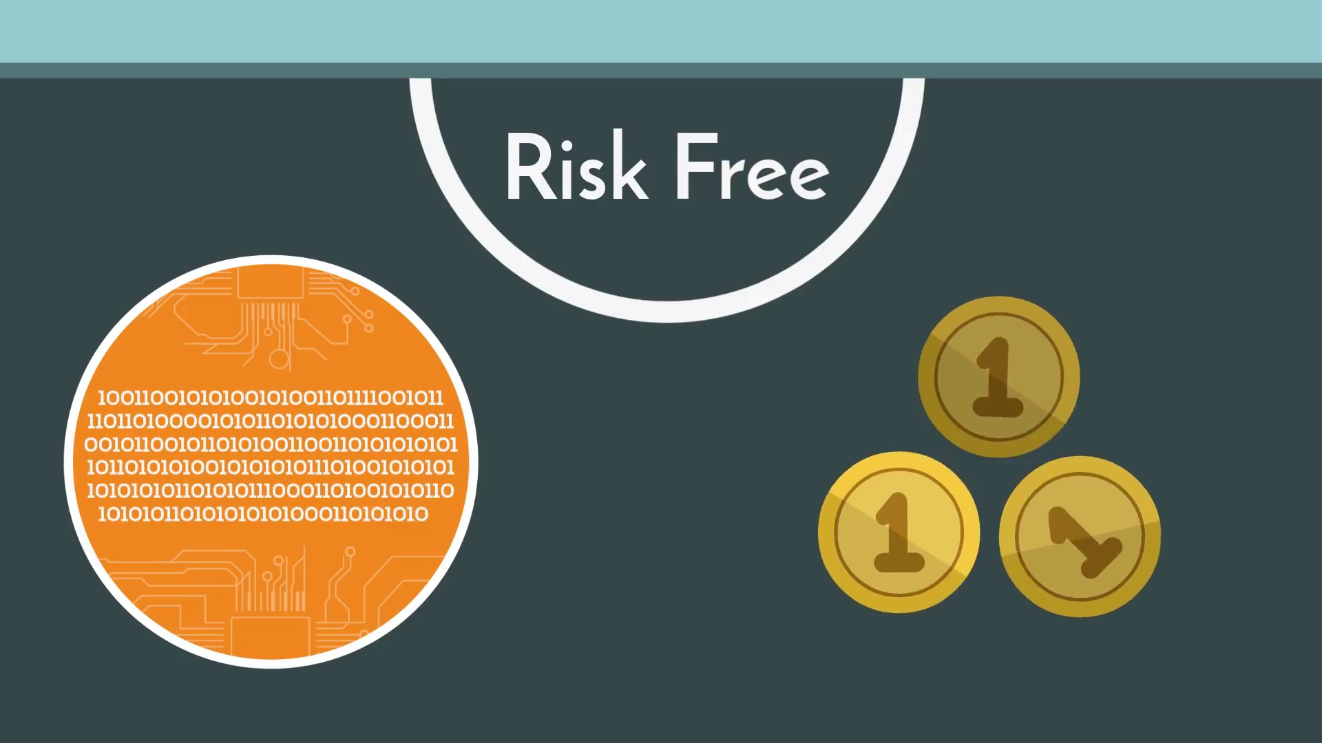 Risk-free contract market
