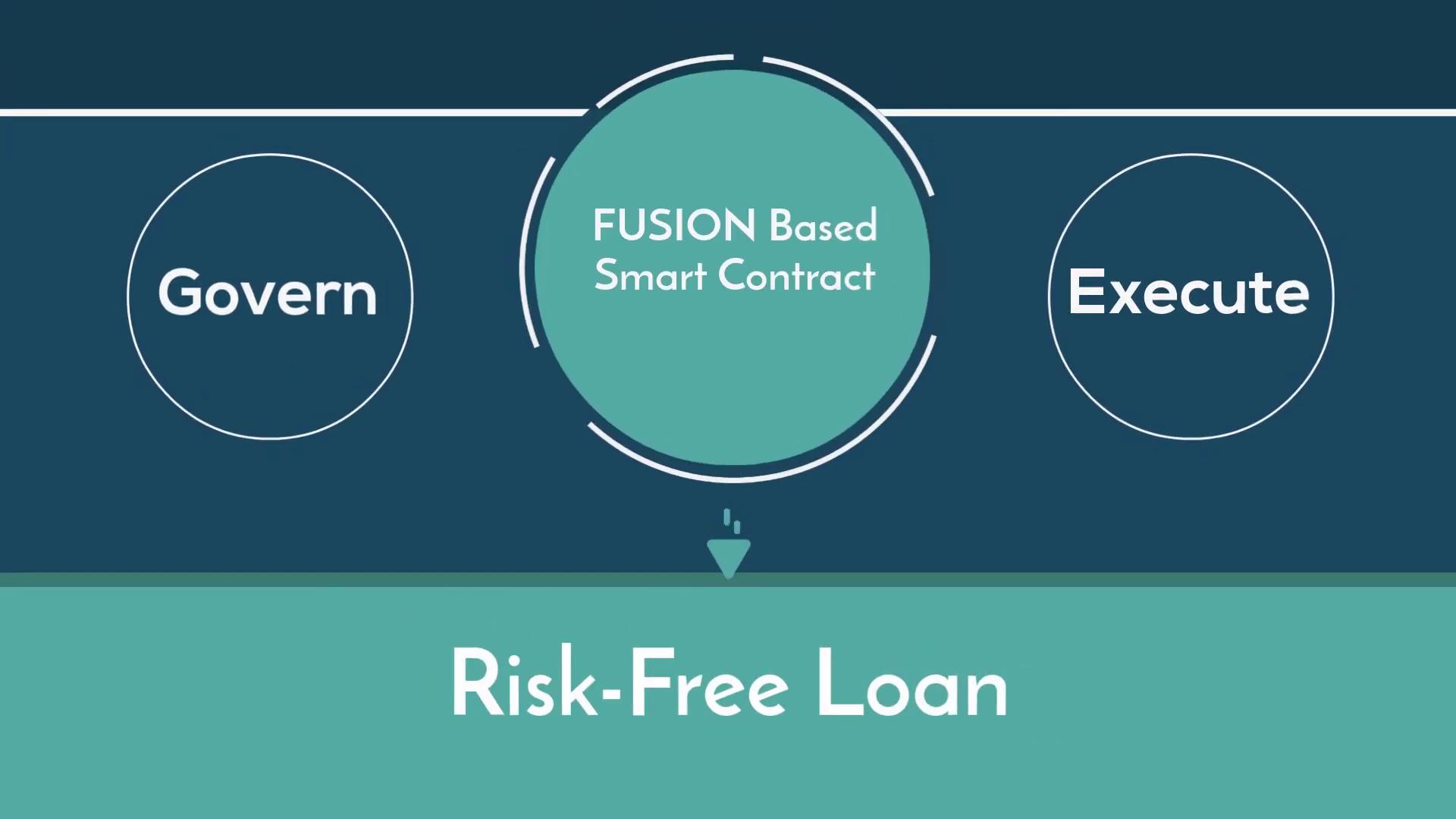 Risk-free token loan